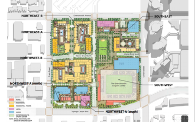 Westfield, Homeowner Group, Appeal Planning Commission on Promenade 2035